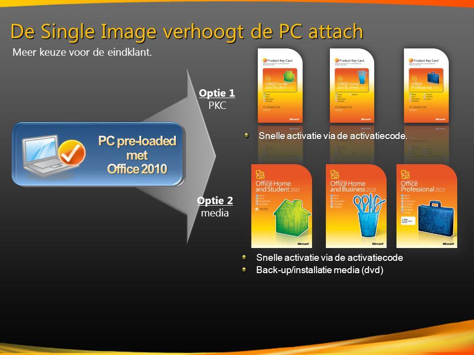 Windows 7 upgrade Server infrastructuur Attach op nieuwe PCs Sharepoint & Exchange Business Solutions