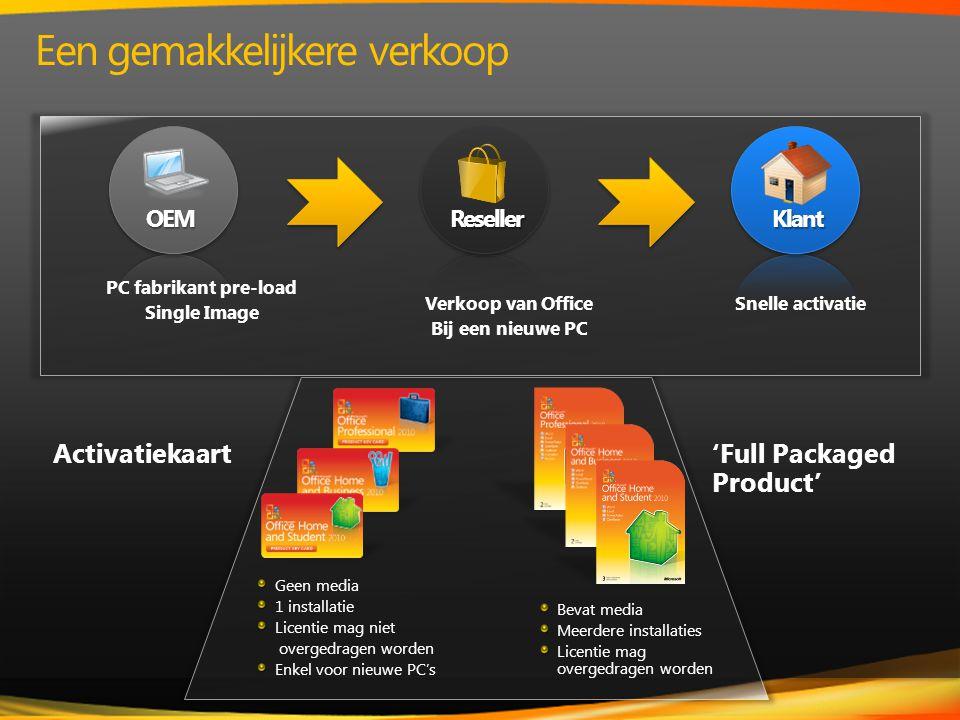 De PKC, Product Key Card. De beste eindgebruikerservaring