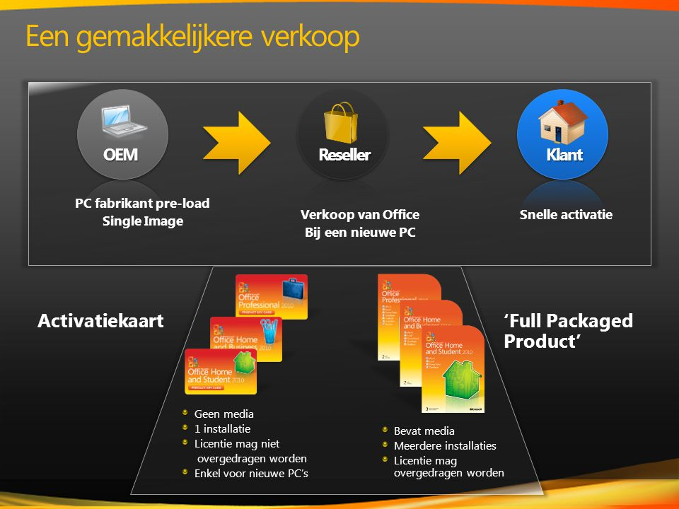 partner.microsoft.com/office2010