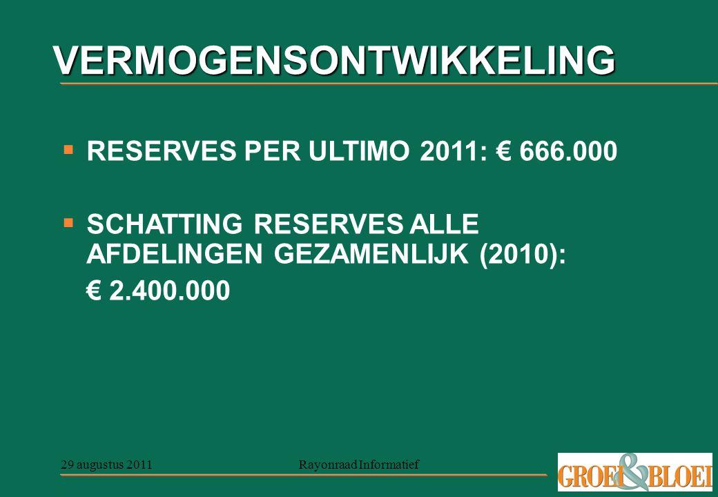 29 augustus 2011Rayonraad Informatief VERMOGENSONTWIKKELING  RESERVES PER ULTIMO 2011: € 666.000  SCHATTING RESERVES ALLE AFDELINGEN GEZAMENLIJK (2010): € 2.400.000