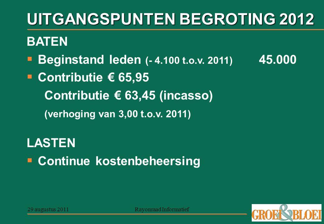 29 augustus 2011Rayonraad Informatief UITGANGSPUNTEN BEGROTING 2012 BATEN  Beginstand leden (- 4.100 t.o.v. 2011) 45.000  Contributie € 65,95 Contri