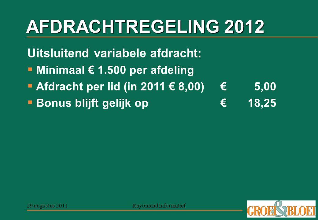 29 augustus 2011Rayonraad Informatief AFDRACHTREGELING 2012 Uitsluitend variabele afdracht:  Minimaal € 1.500 per afdeling  Afdracht per lid (in 2011 € 8,00)€5,00  Bonus blijft gelijk op€18,25