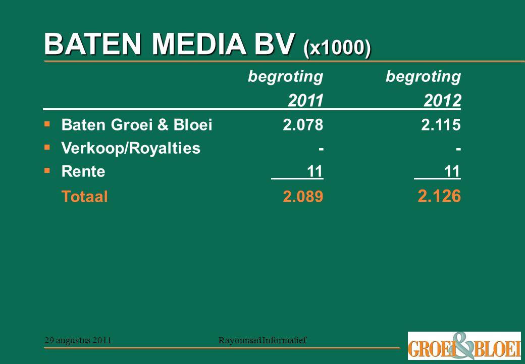 29 augustus 2011Rayonraad Informatief BATEN MEDIA BV (x1000) begroting begroting 20112012  Baten Groei & Bloei2.0782.115  Verkoop/Royalties--  Rente1111 Totaal2.089 2.126