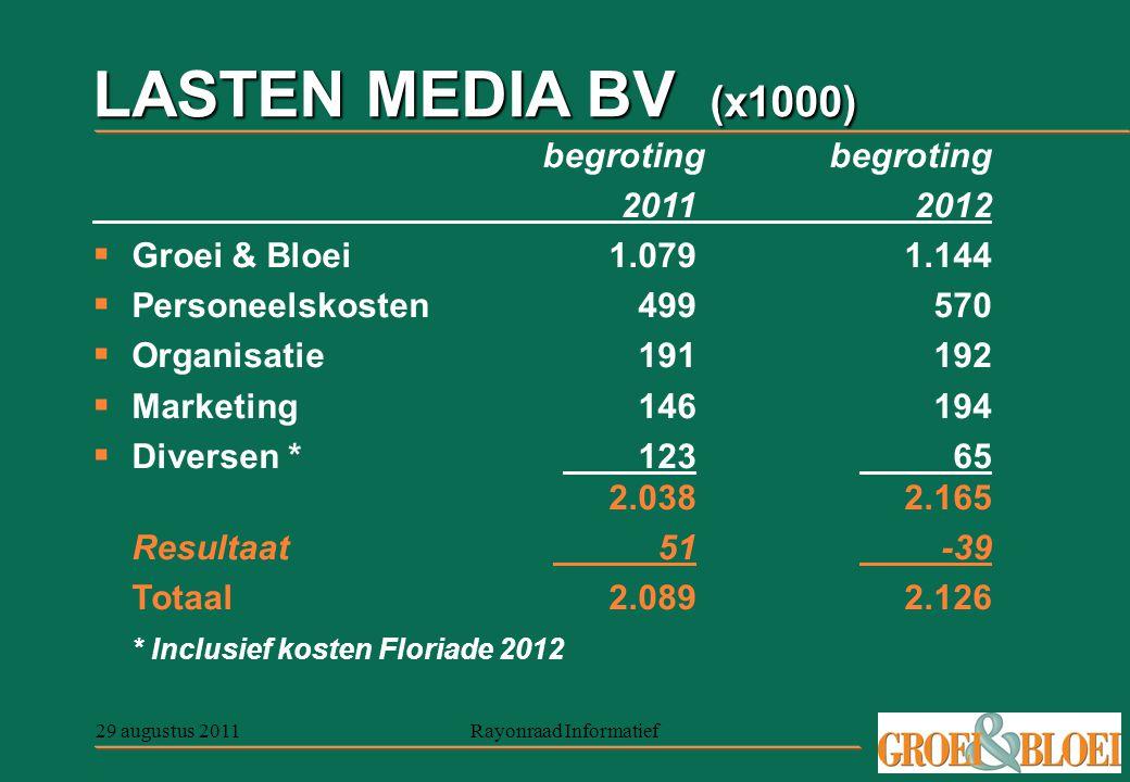 29 augustus 2011Rayonraad Informatief LASTEN MEDIA BV (x1000) begroting begroting 20112012  Groei & Bloei1.0791.144  Personeelskosten499570  Organisatie191192  Marketing 146194  Diversen *12365 2.0382.165 Resultaat51-39 Totaal2.0892.126 * Inclusief kosten Floriade 2012