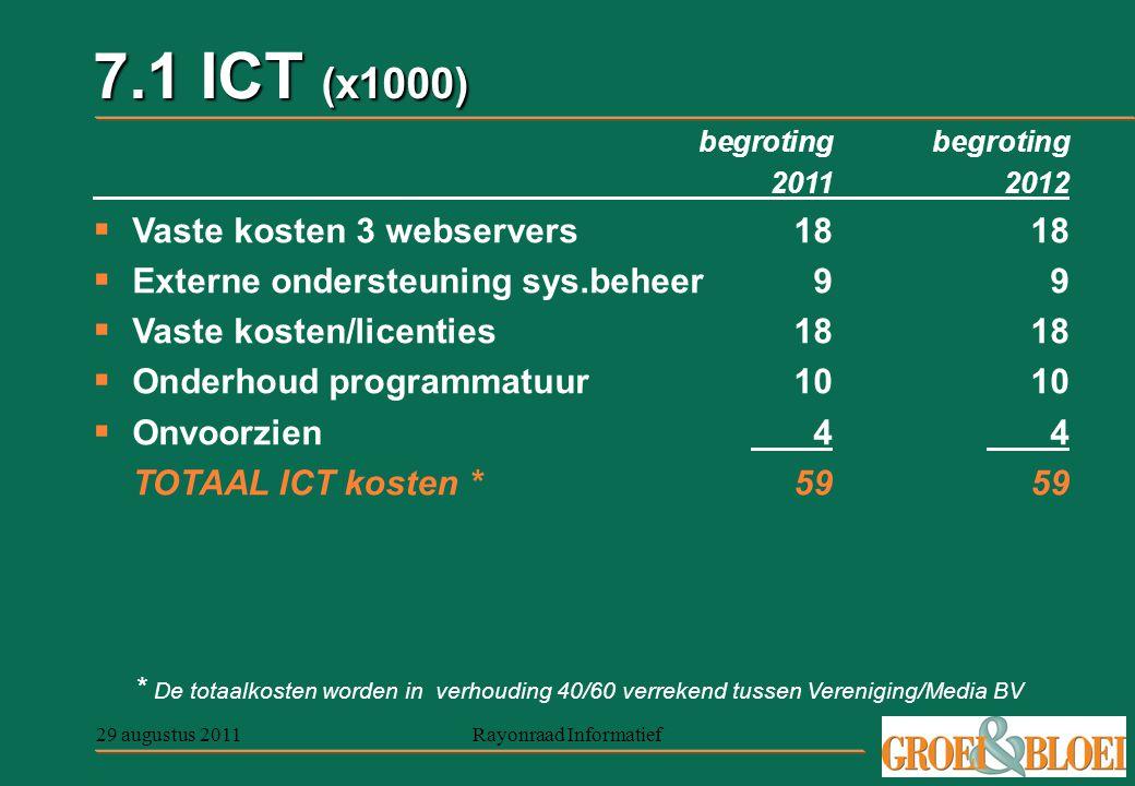 29 augustus 2011Rayonraad Informatief 7.1 ICT (x1000) begroting 20112012  Vaste kosten 3 webservers1818  Externe ondersteuning sys.beheer99  Vaste