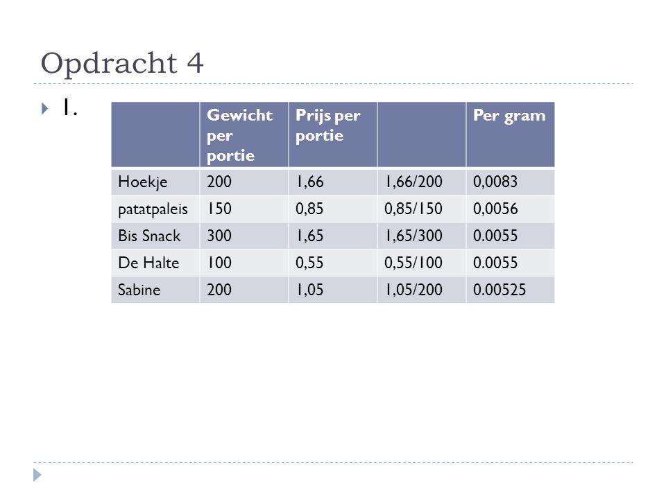 Opdracht 4  1. Gewicht per portie Prijs per portie Per gram Hoekje2001,661,66/2000,0083 patatpaleis1500,850,85/1500,0056 Bis Snack3001,651,65/3000.00