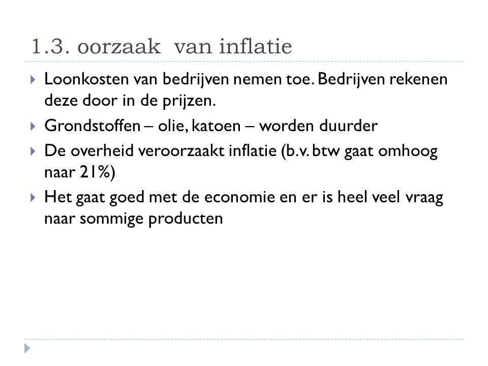 1.3. oorzaak van inflatie  Loonkosten van bedrijven nemen toe. Bedrijven rekenen deze door in de prijzen.  Grondstoffen – olie, katoen – worden duur