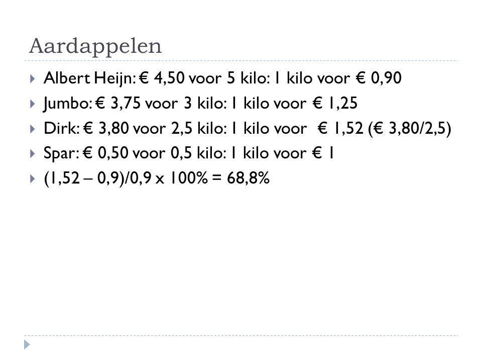 Aardappelen  Albert Heijn: € 4,50 voor 5 kilo: 1 kilo voor € 0,90  Jumbo: € 3,75 voor 3 kilo: 1 kilo voor € 1,25  Dirk: € 3,80 voor 2,5 kilo: 1 kil