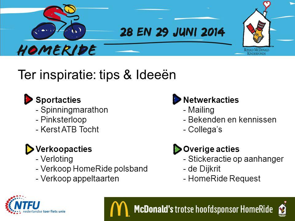 vragen? www.homeride.nlwww.homeride.nl/heelveelpagina's info@homeride.nl 085 – 27 31 744