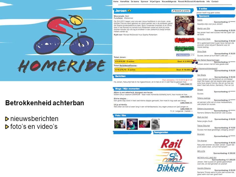 HomeRide insights: 2013 •Gemiddelde opbrengst per wielrenner: € 1.468 •Gemiddelde gift is € 83,- (bedrijven € 315,-) •22% via acties, 21% aan team, 57% aan individuele deelnemers •Namens kind (+22%) of voor een Huis (+33%)
