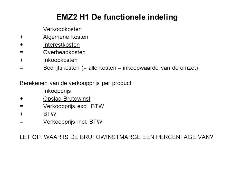 EMZ2 H1 De functionele indeling Verkoopkosten +Algemene kosten +Interestkosten = Overheadkosten + Inkoopkosten = Bedrijfskosten (= alle kosten – inkoo