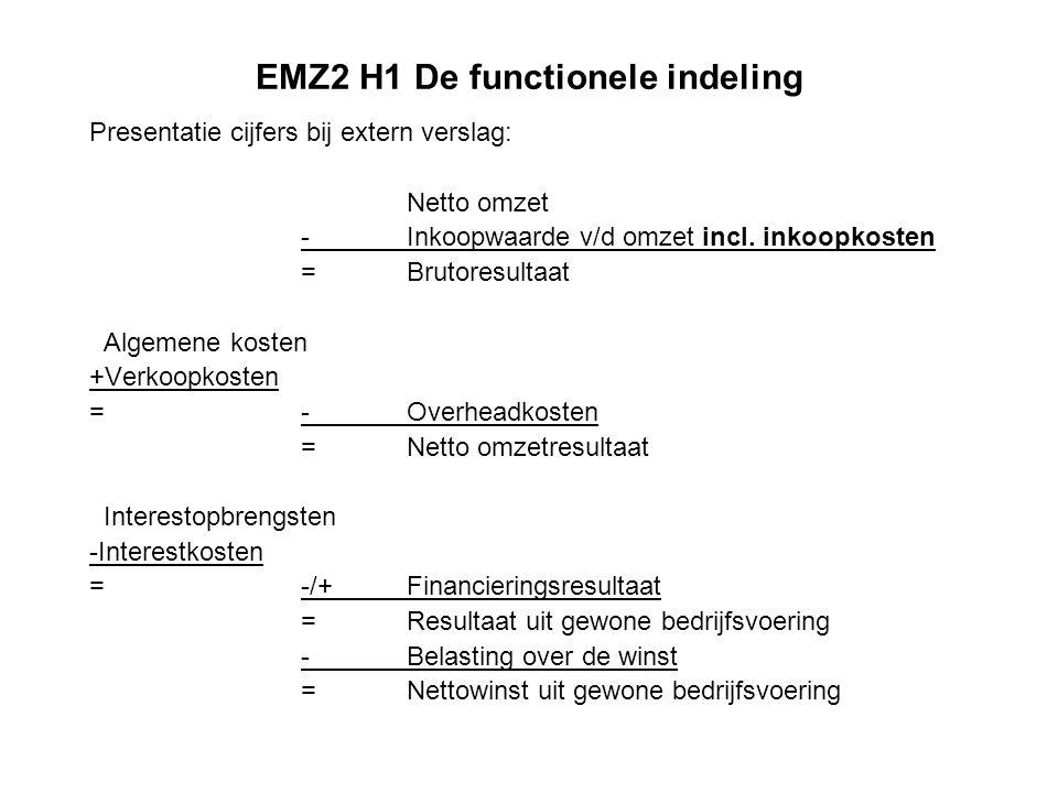 EMZ2 H1 De functionele indeling Presentatie cijfers bij extern verslag: Netto omzet -Inkoopwaarde v/d omzet incl. inkoopkosten =Brutoresultaat Algemen