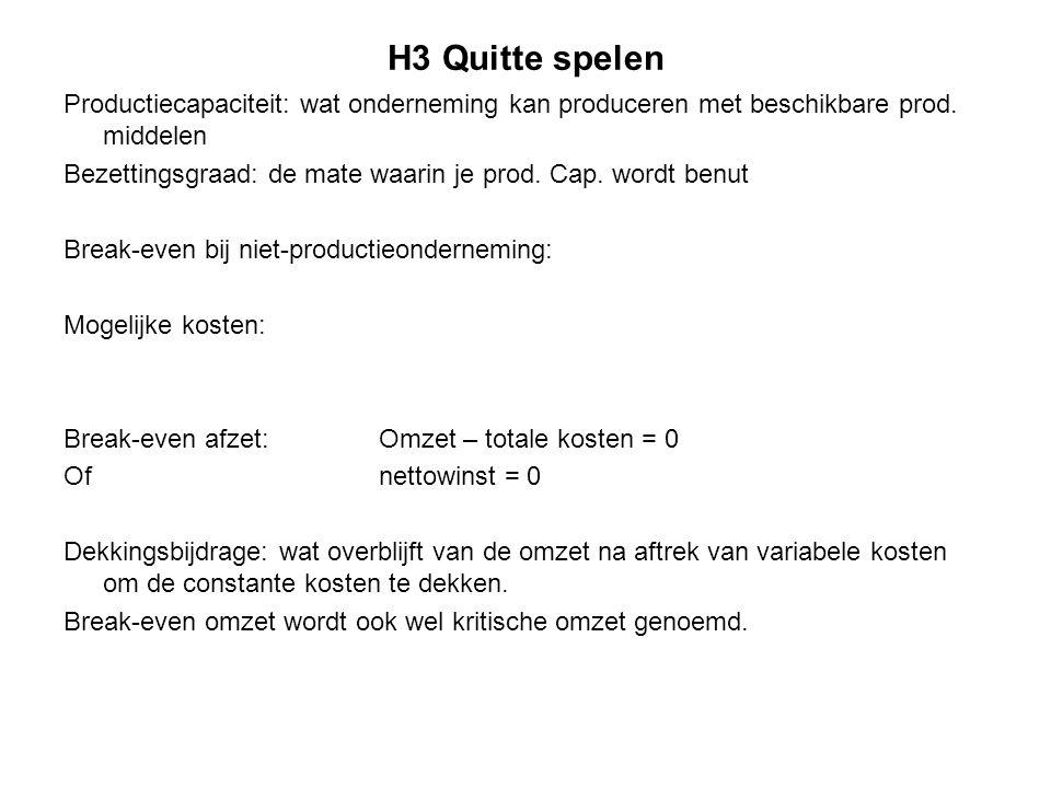 H3 Quitte spelen Productiecapaciteit: wat onderneming kan produceren met beschikbare prod. middelen Bezettingsgraad: de mate waarin je prod. Cap. word