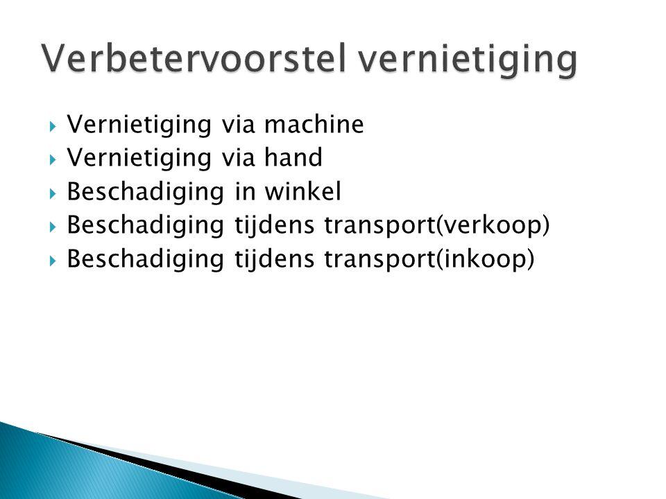  Vernietiging via machine  Vernietiging via hand  Beschadiging in winkel  Beschadiging tijdens transport(verkoop)  Beschadiging tijdens transport