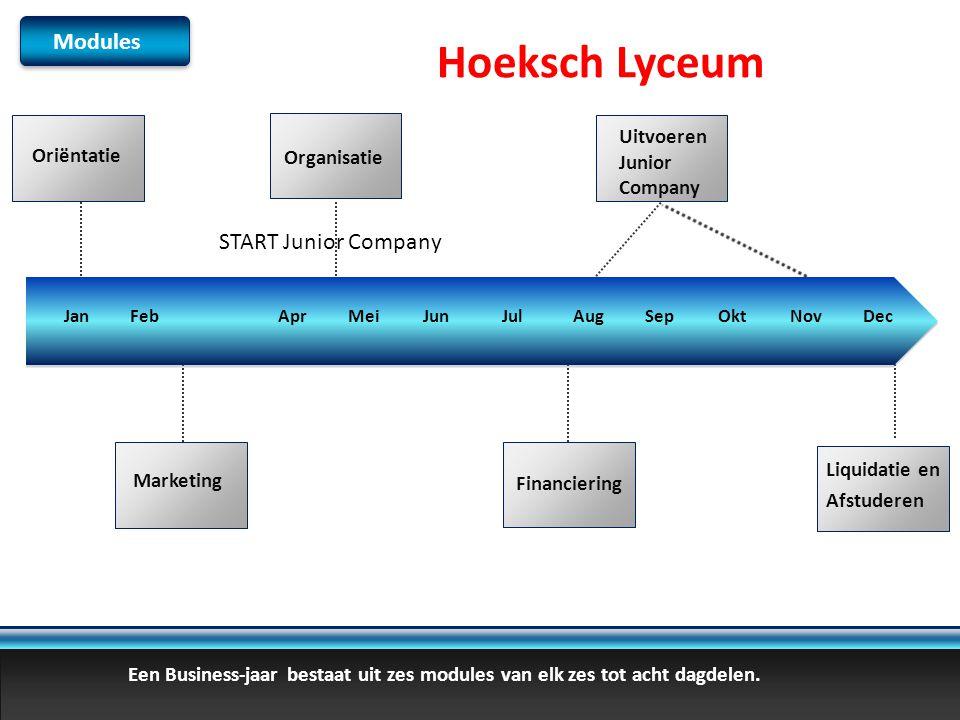 JanFeb Hoeksch Lyceum AprMeiJunJulAugSepOktNov Oriëntatie Organisatie Financiering Uitvoeren Junior Company Dec Liquidatie en Afstuderen Een Business-jaar bestaat uit zes modules van elk zes tot acht dagdelen.