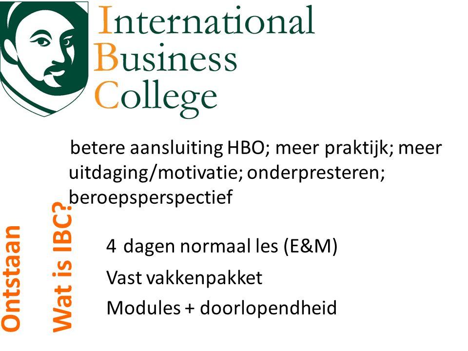 Voor wie Inhoud modules 1.kennis maken met ondernemerschap 2.Persoonlijk plan en marketingplan 3.opstarten Junior Company 4.