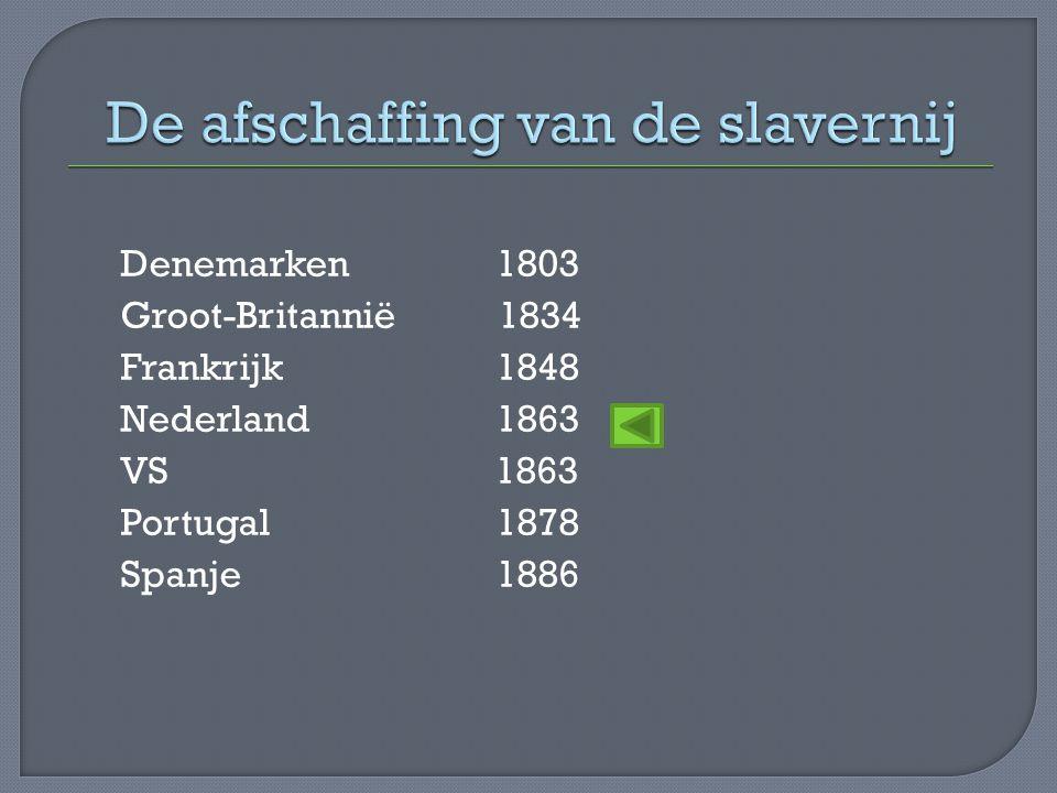 Denemarken1803 Groot-Britannië 1834 Frankrijk1848 Nederland1863 VS 1863 Portugal 1878 Spanje1886