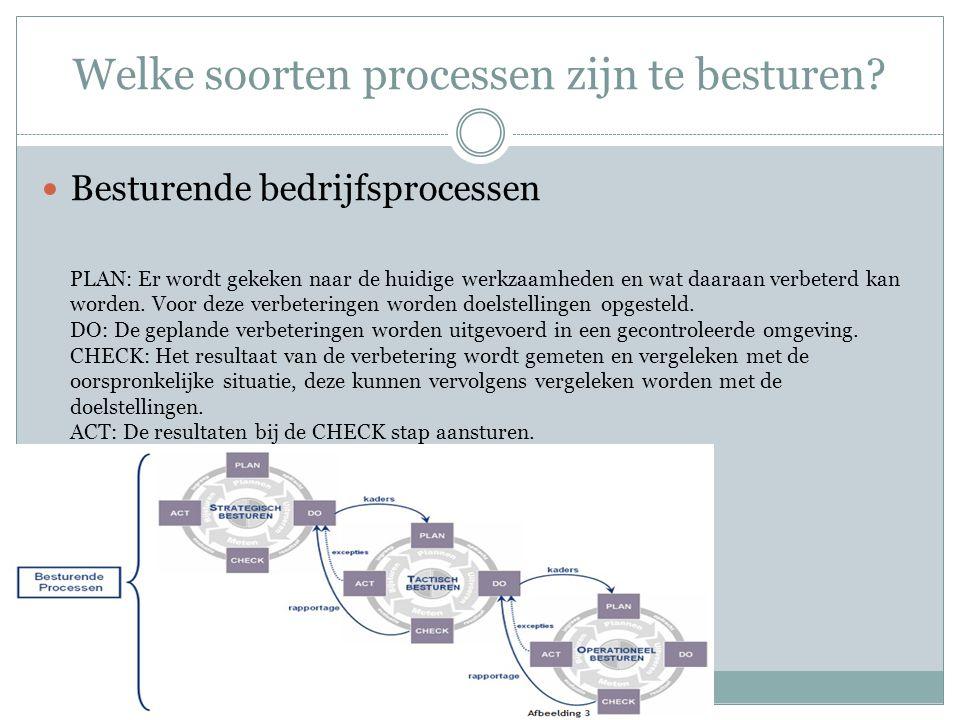 Welke soorten processen zijn te besturen?  Besturende bedrijfsprocessen PLAN: Er wordt gekeken naar de huidige werkzaamheden en wat daaraan verbeterd