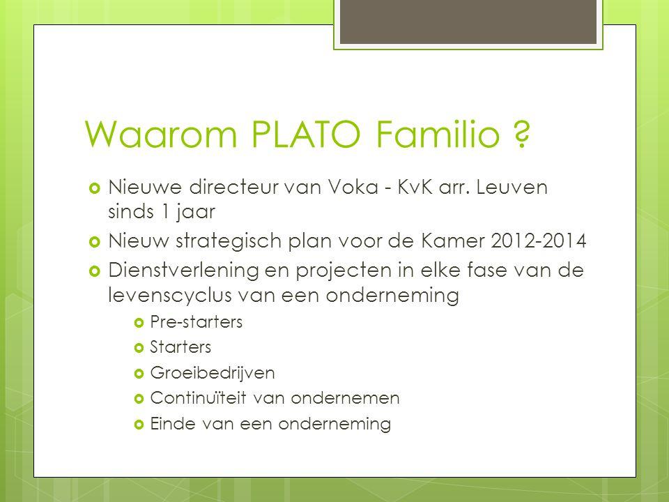 Waarom PLATO Familio .  Nieuwe directeur van Voka - KvK arr.