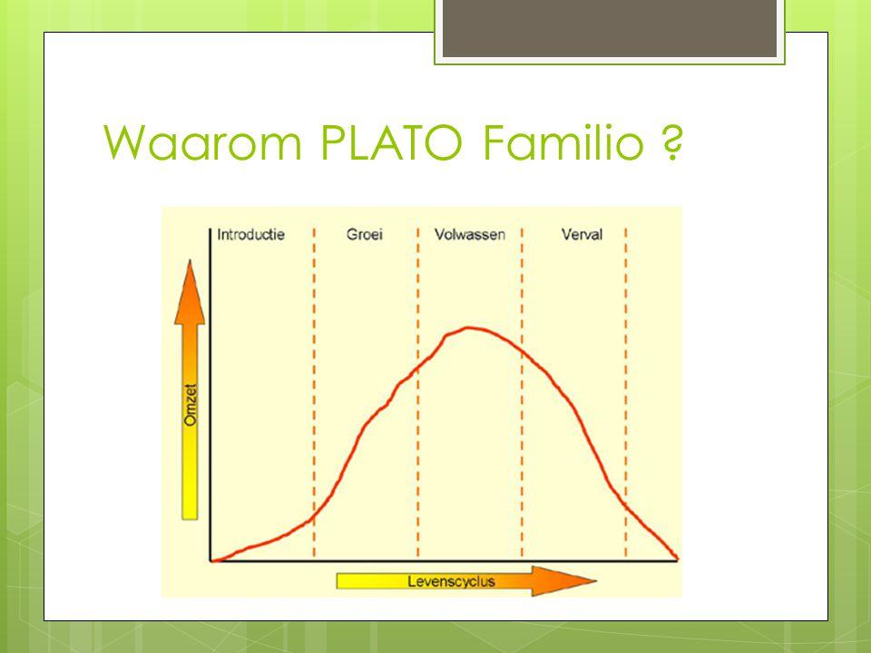 Waarom PLATO Familio
