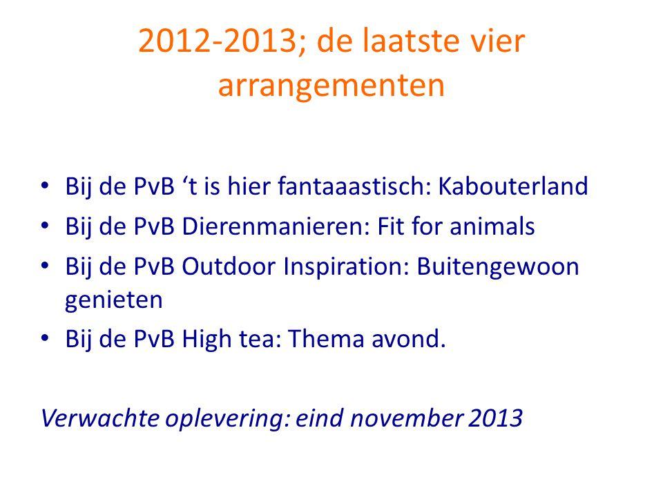 2012-2013; de laatste vier arrangementen • Bij de PvB 't is hier fantaaastisch: Kabouterland • Bij de PvB Dierenmanieren: Fit for animals • Bij de PvB