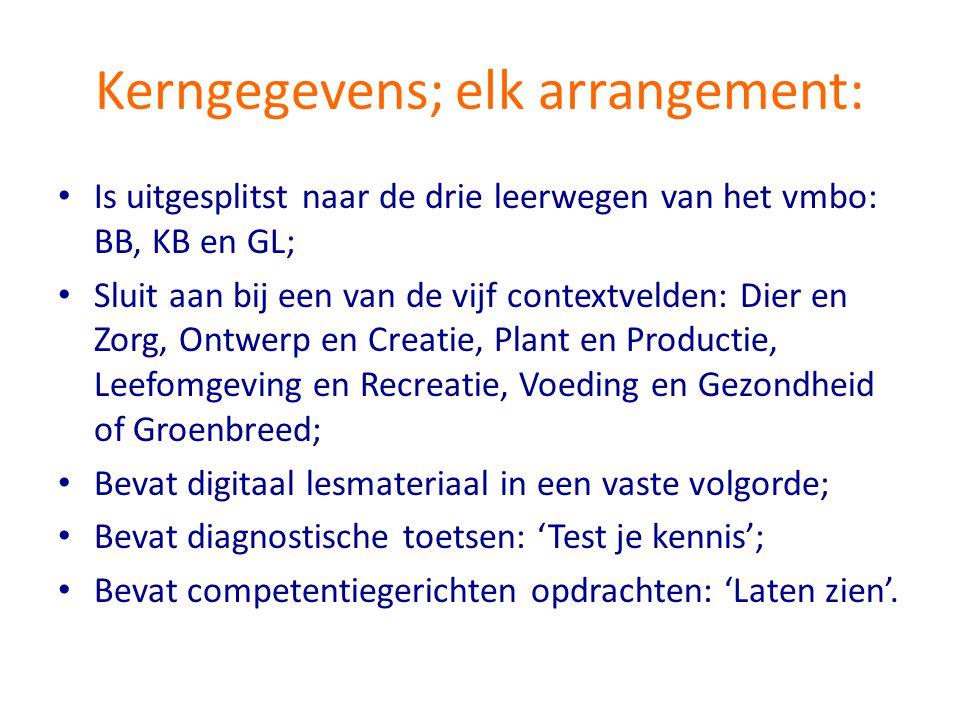 Kerngegevens; elk arrangement: • Is uitgesplitst naar de drie leerwegen van het vmbo: BB, KB en GL; • Sluit aan bij een van de vijf contextvelden: Die