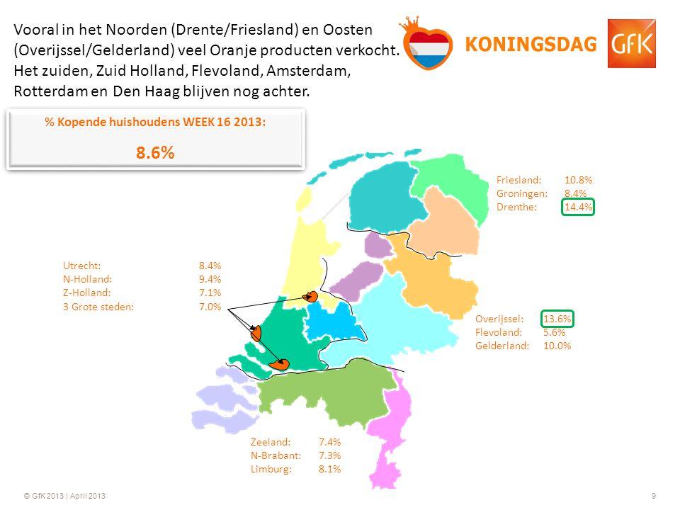 © GfK 2013 | April 201310 Tompouce index Koninginnedag EK/ WK voetbal Penetratie De afgelopen week heeft 2.0% van de Nederlandse huishoudens tompoucen gekocht.