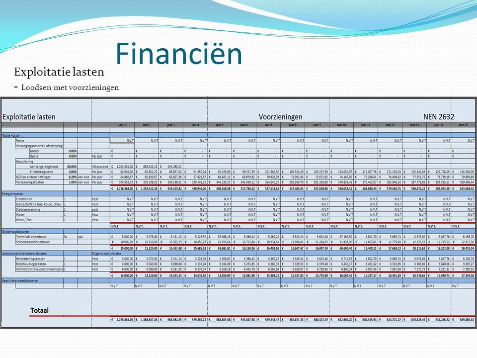 Financiën Exploitatie lasten - Loodsen met voorzieningen
