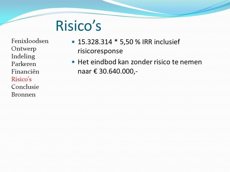 Risico's  15.328.314 * 5,50 % IRR inclusief risicoresponse  Het eindbod kan zonder risico te nemen naar € 30.640.000,- Fenixloodsen Ontwerp Indeling
