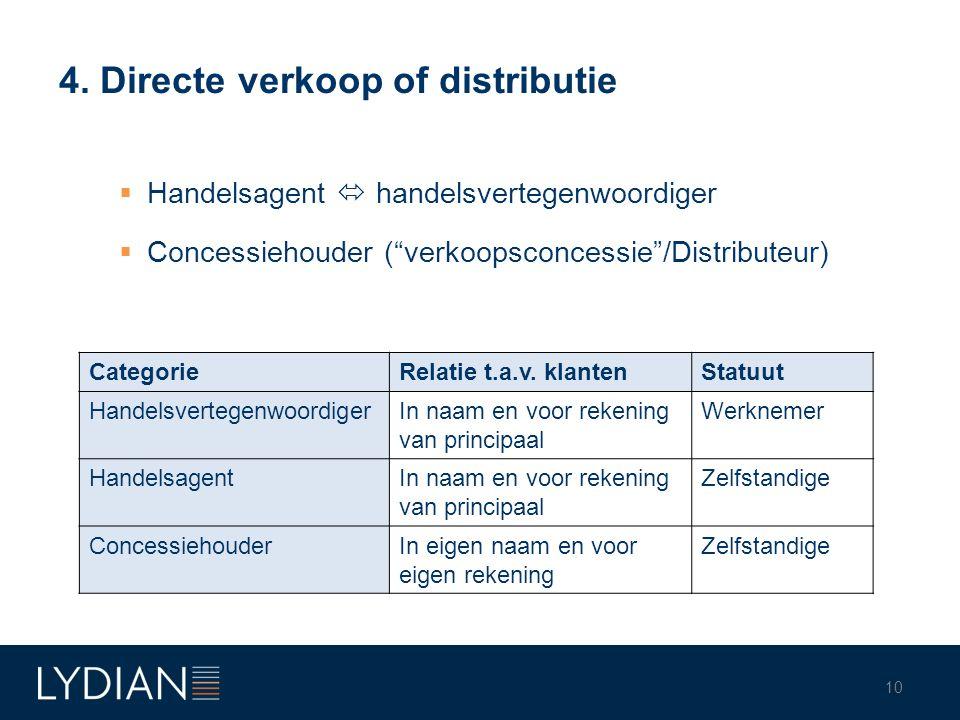 """4. Directe verkoop of distributie  Handelsagent  handelsvertegenwoordiger  Concessiehouder (""""verkoopsconcessie""""/Distributeur) 10 CategorieRelatie t"""