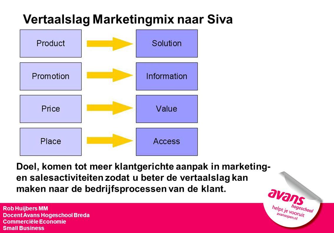 Vertaalslag Marketingmix naar Siva Doel, komen tot meer klantgerichte aanpak in marketing- en salesactiviteiten zodat u beter de vertaalslag kan maken