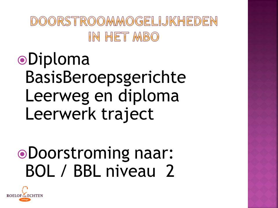  Diploma BasisBeroepsgerichte Leerweg en diploma Leerwerk traject  Doorstroming naar: BOL / BBL niveau 2