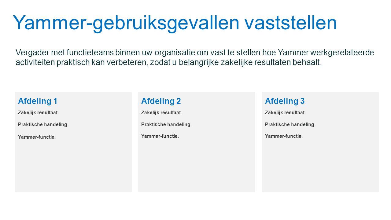 Yammer-gebruiksgevallen vaststellen Vergader met functieteams binnen uw organisatie om vast te stellen hoe Yammer werkgerelateerde activiteiten prakti
