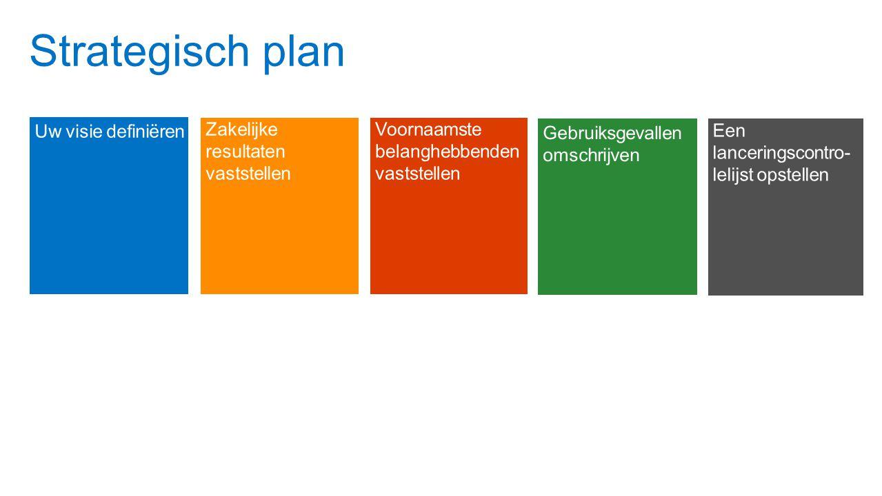 Agenda Strategisch plan
