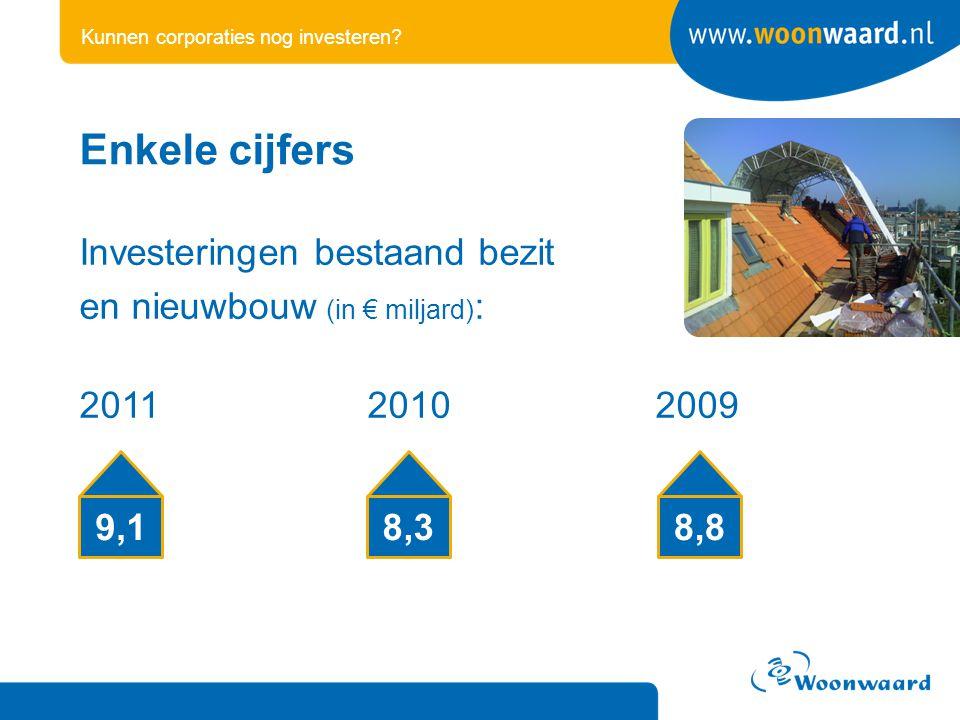 Kunnen corporaties nog investeren? Investeringen bestaand bezit en nieuwbouw (in € miljard) : 201120102009 Enkele cijfers 9,18,38,8