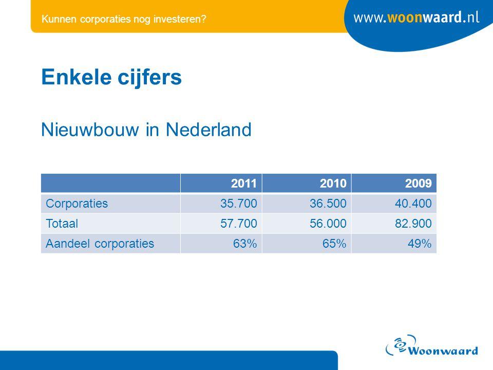 Kunnen corporaties nog investeren? Nieuwbouw in Nederland Enkele cijfers 201120102009 Corporaties35.70036.50040.400 Totaal57.70056.00082.900 Aandeel c