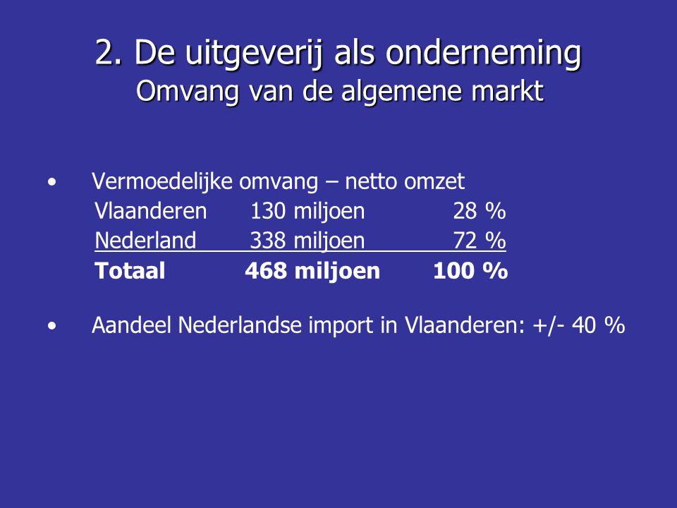 •Vermoedelijke omvang – netto omzet Vlaanderen 130 miljoen28 % Nederland 338 miljoen72 % Totaal 468 miljoen 100 % •Aandeel Nederlandse import in Vlaanderen: +/- 40 % 2.