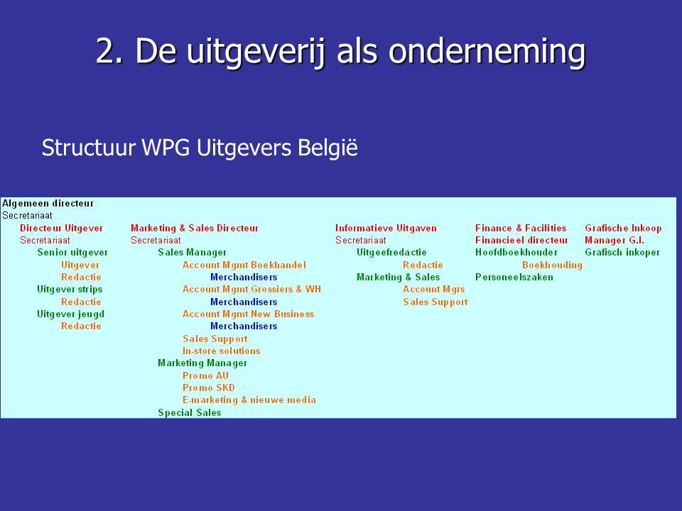 Structuur WPG Uitgevers België 2. De uitgeverij als onderneming