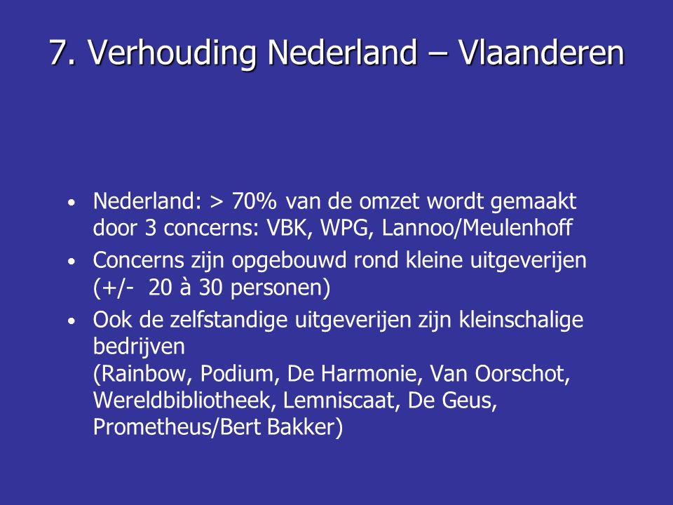 7. Verhouding Nederland – Vlaanderen • Nederland: > 70% van de omzet wordt gemaakt door 3 concerns: VBK, WPG, Lannoo/Meulenhoff • Concerns zijn opgebo