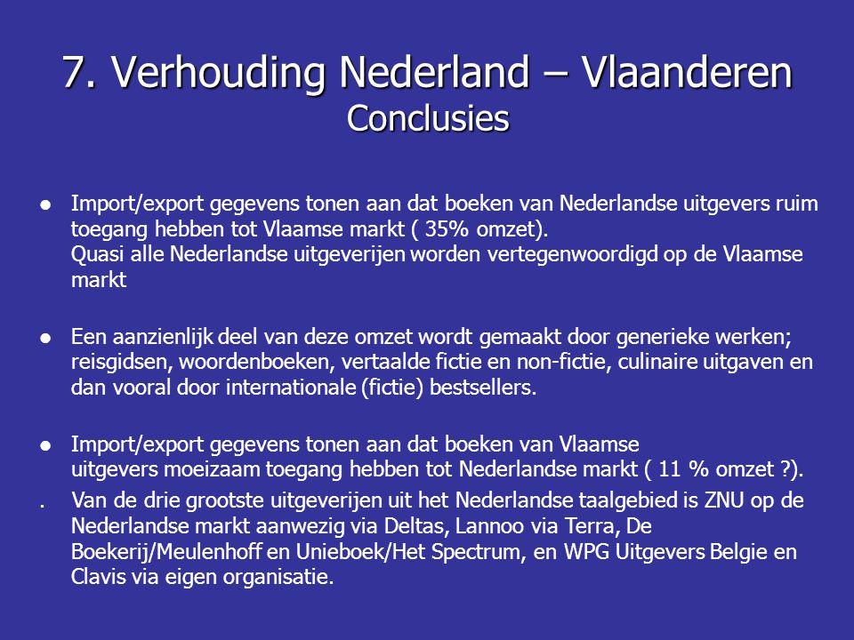 7. Verhouding Nederland – Vlaanderen Conclusies  Import/export gegevens tonen aan dat boeken van Nederlandse uitgevers ruim toegang hebben tot Vlaams