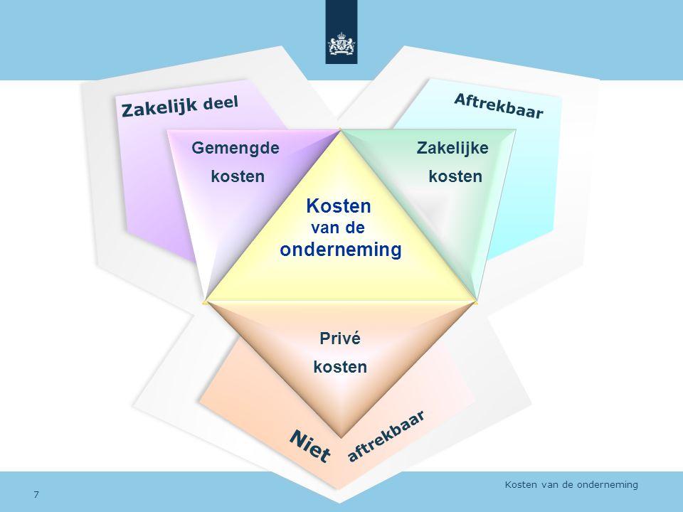 7 Aftrekbaar Zakelijk deel Niet aftrekbaar Kosten van de onderneming Gemengde kosten Zakelijke kosten Privé kosten Kosten van de onderneming