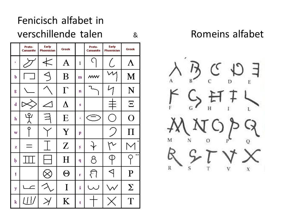 Fenicisch alfabet in verschillende talen & Romeins alfabet