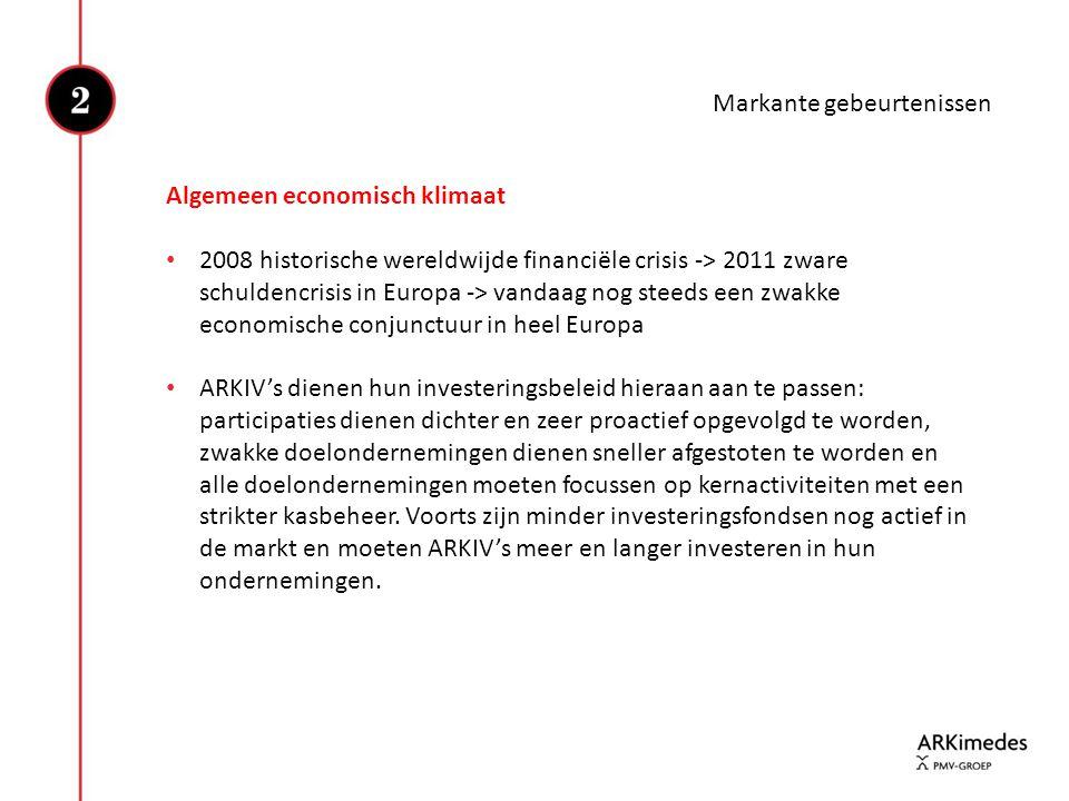 Algemeen economisch klimaat • 2008 historische wereldwijde financiële crisis -> 2011 zware schuldencrisis in Europa -> vandaag nog steeds een zwakke e
