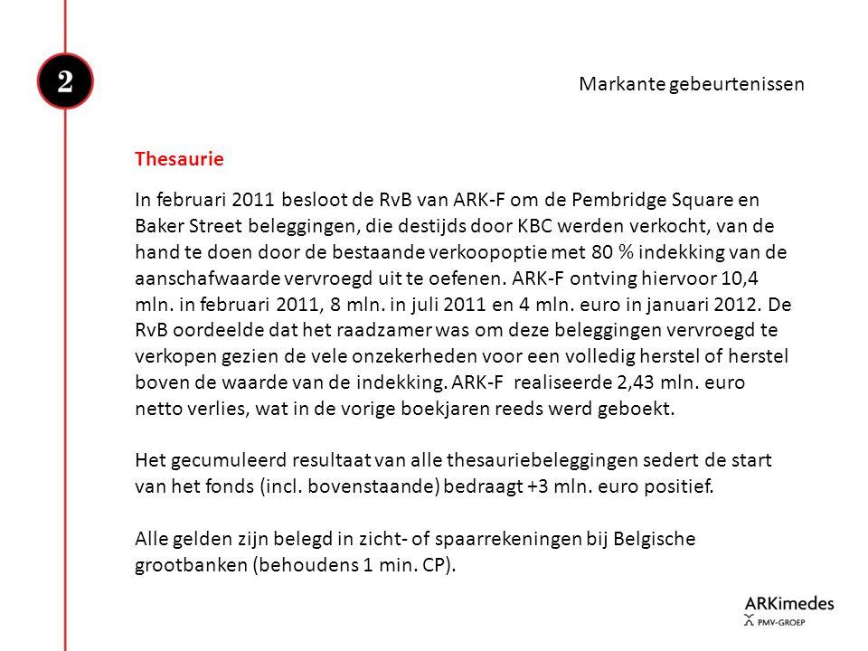 In februari 2011 besloot de RvB van ARK-F om de Pembridge Square en Baker Street beleggingen, die destijds door KBC werden verkocht, van de hand te do