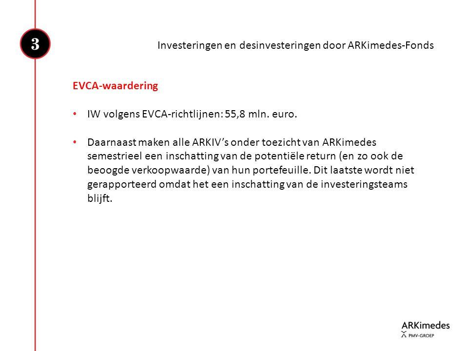 Investeringen en desinvesteringen door ARKimedes-Fonds EVCA-waardering • IW volgens EVCA-richtlijnen: 55,8 mln. euro. • Daarnaast maken alle ARKIV's o