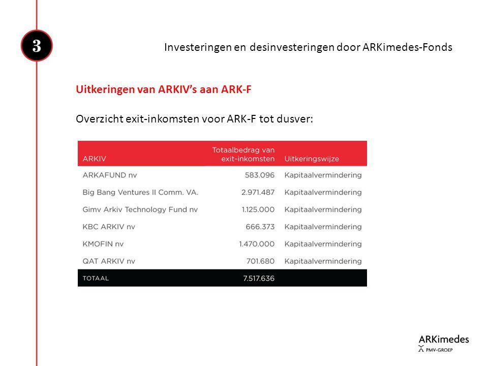 Investeringen en desinvesteringen door ARKimedes-Fonds Uitkeringen van ARKIV's aan ARK-F Overzicht exit-inkomsten voor ARK-F tot dusver: