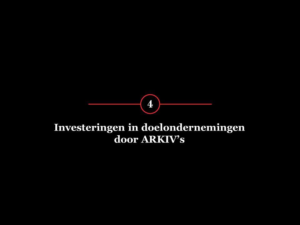 Investeringen in doelondernemingen door ARKIV's