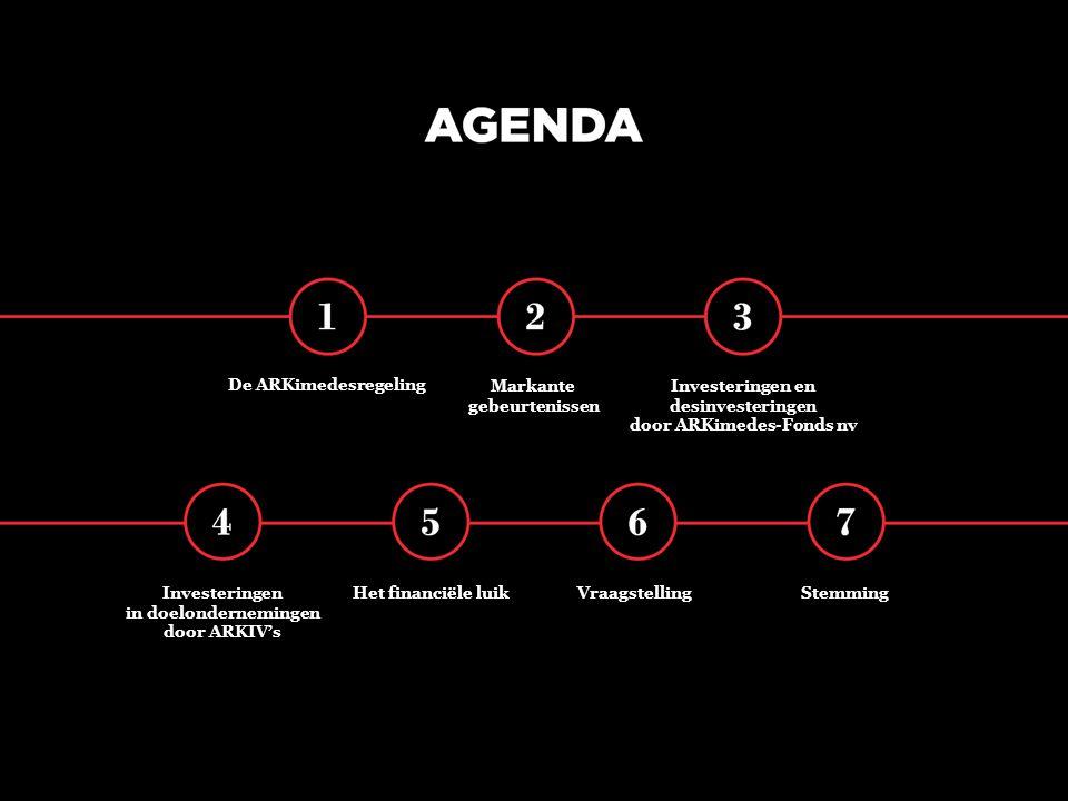 De ARKimedesregeling Markante gebeurtenissen Investeringen en desinvesteringen door ARKimedes-Fonds nv Investeringen in doelondernemingen door ARKIV's