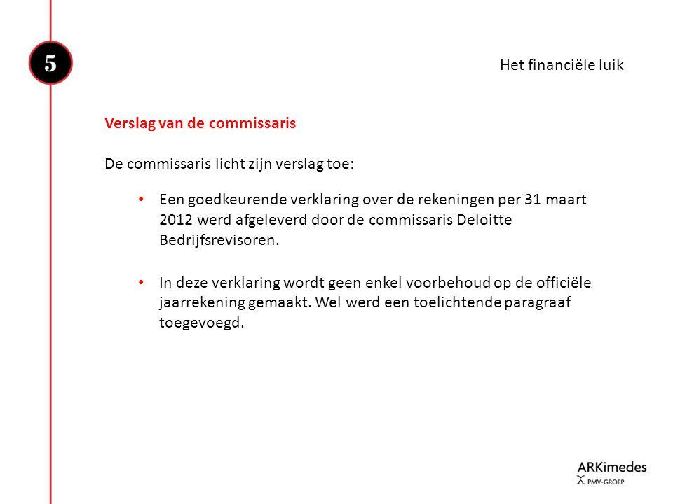 Het financiële luik Verslag van de commissaris De commissaris licht zijn verslag toe: • Een goedkeurende verklaring over de rekeningen per 31 maart 20