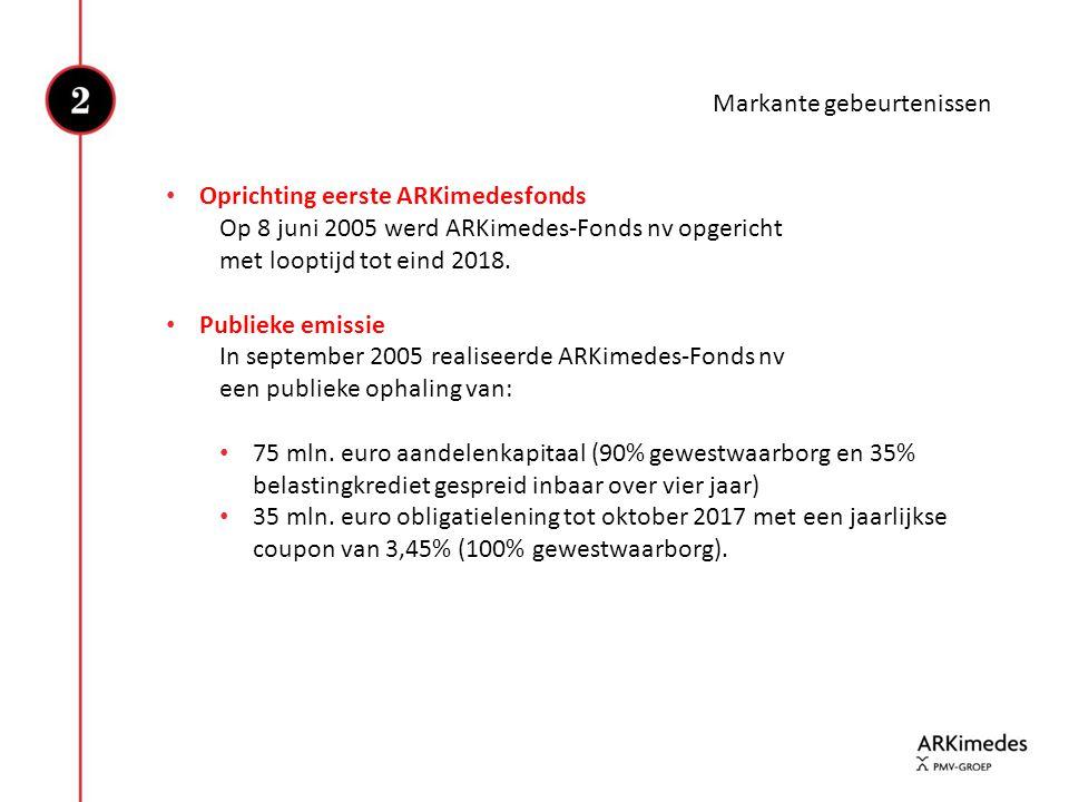 • Oprichting eerste ARKimedesfonds Op 8 juni 2005 werd ARKimedes-Fonds nv opgericht met looptijd tot eind 2018. • Publieke emissie In september 2005 r